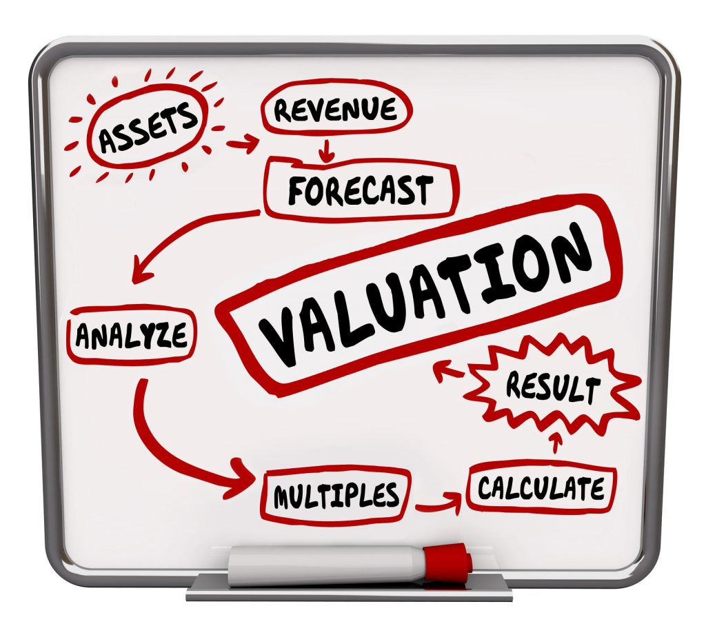 Valuation Companies